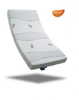 Sareer Matrah Cool Blue Memory Coil Mattress